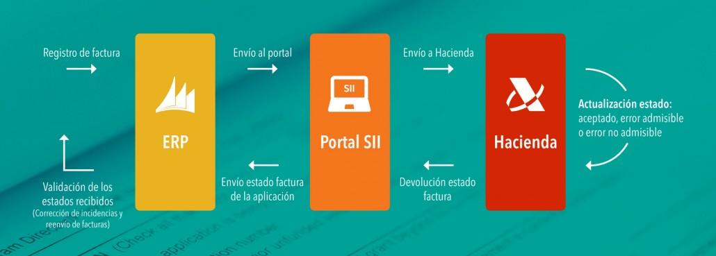 Mailing-SII-12